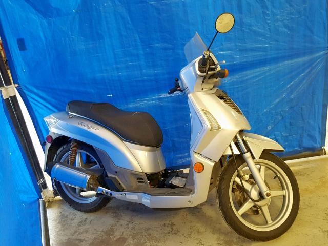 click here to view 2007 KYMCO USA INC PEOPLE S at IBIDSAFELY