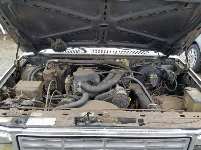 1986 ford f150 hp rating