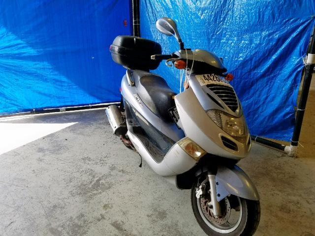 click here to view 2002 KYMCO USA INC BET & WIN at IBIDSAFELY