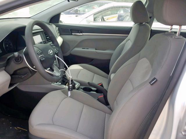 2019 Hyundai Elantra Se 2 0l 4 For Sale In Madisonville Tn Lot 51959249