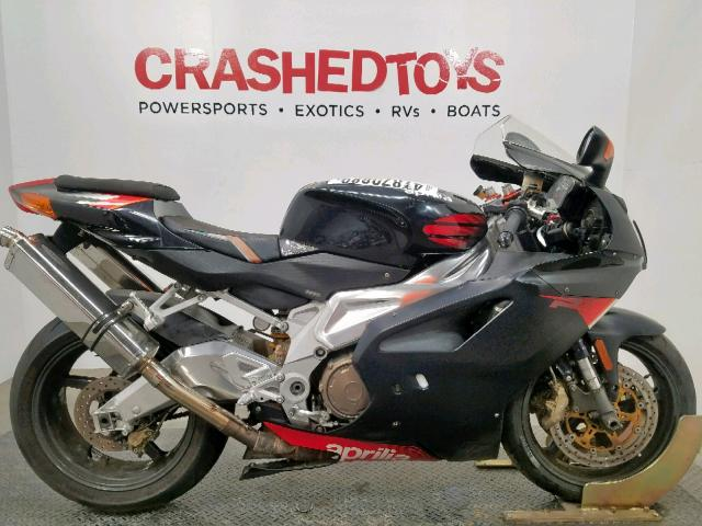 click here to view 2004 APRILIA RSV 1000 R at IBIDSAFELY