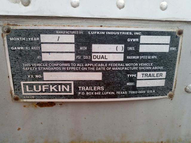Speed dating lufkin tx