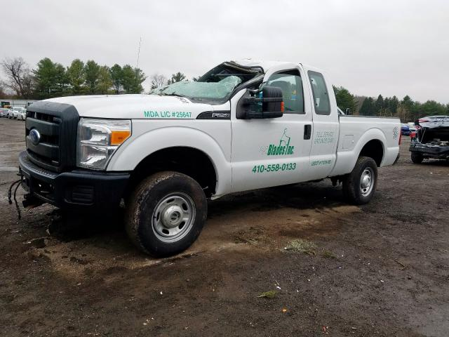 2015 Ford F250 | Vin: 1FT7X2B64FEC37190