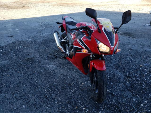 2018 Honda CBR for sale in North Billerica, MA